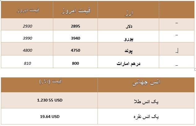 نرخ ارز عمره