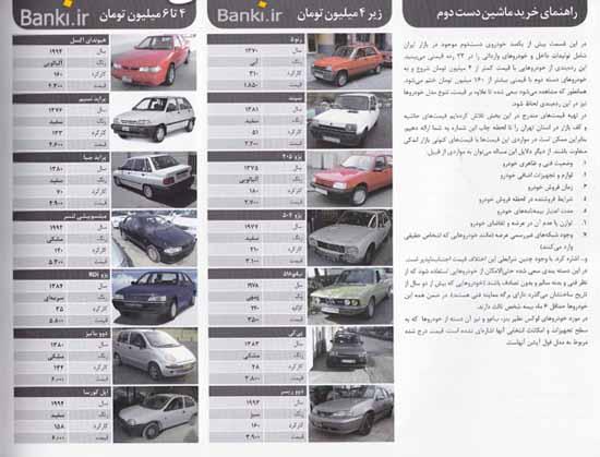 قیمت خودرو کارکرده روا