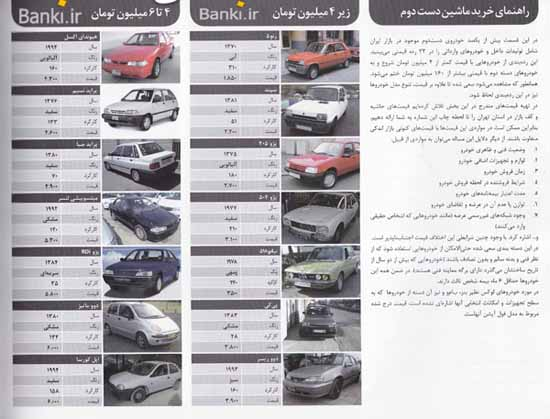 قیمت ماشین کارکرده